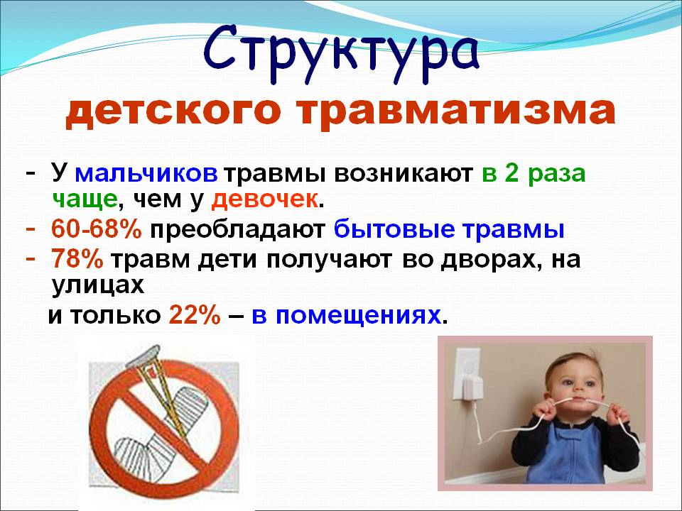 Сообщение на тему вирусные заболевания профилактика способы борьбы