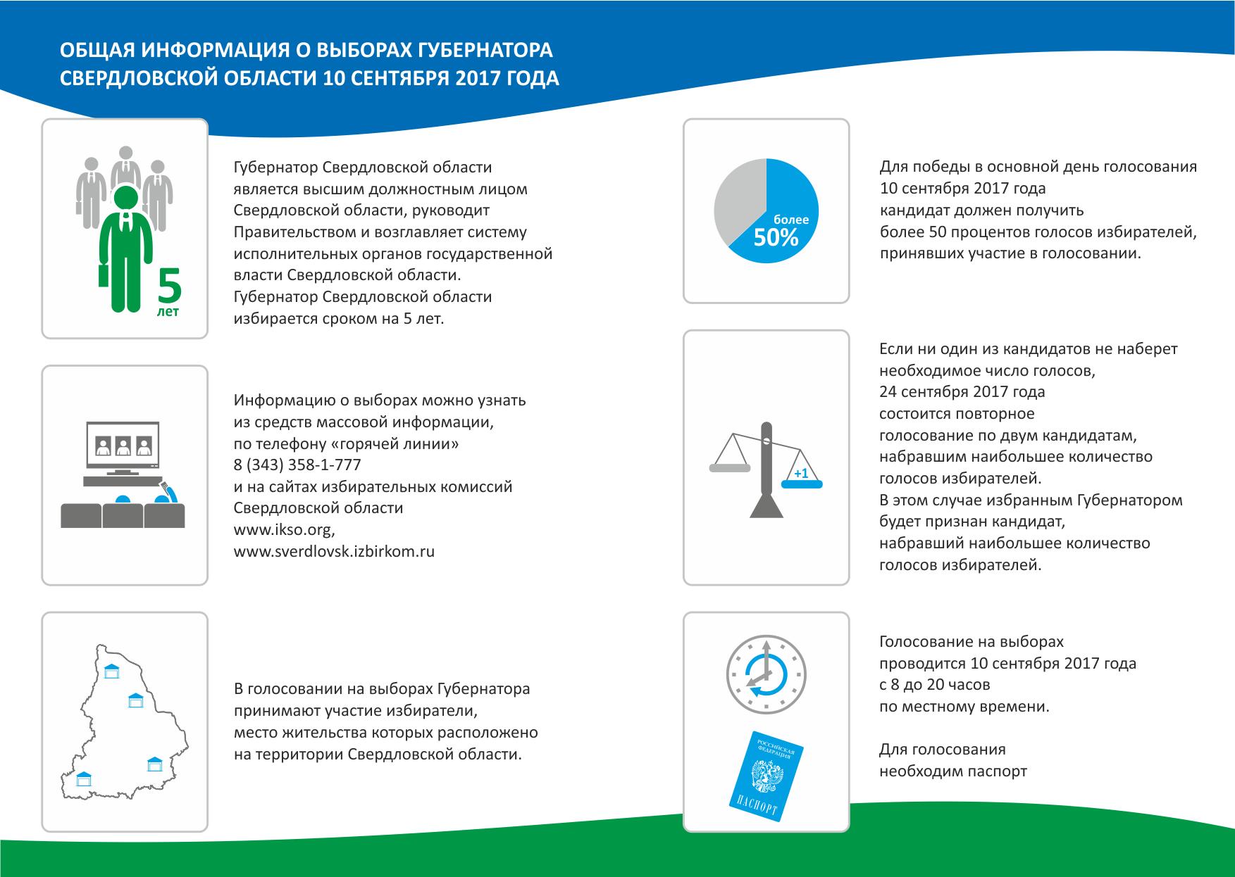 Саяногорск городская больница номер телефона регистратуры